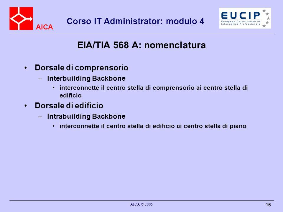 AICA Corso IT Administrator: modulo 4 AICA © 2005 16 EIA/TIA 568 A: nomenclatura Dorsale di comprensorio –Interbuilding Backbone interconnette il cent