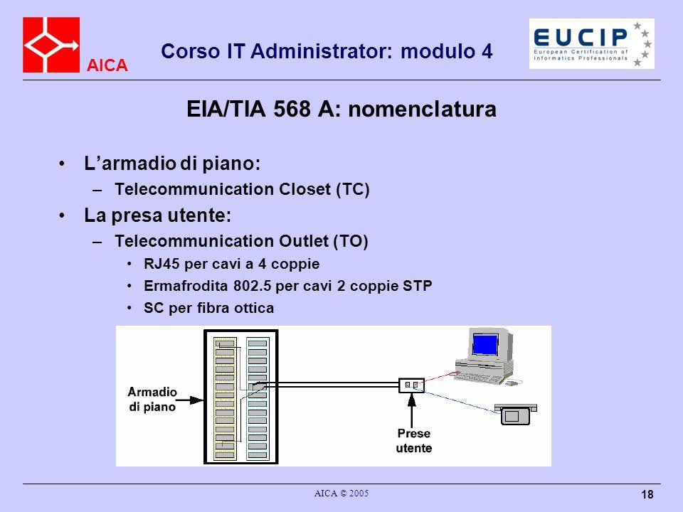 AICA Corso IT Administrator: modulo 4 AICA © 2005 18 EIA/TIA 568 A: nomenclatura Larmadio di piano: –Telecommunication Closet (TC) La presa utente: –T