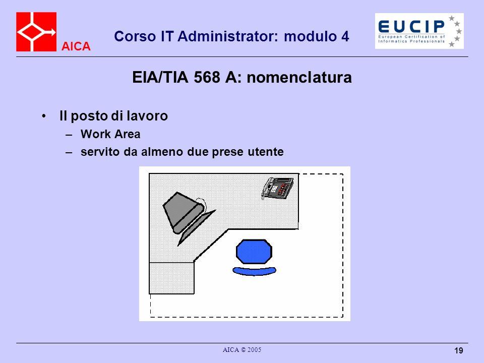 AICA Corso IT Administrator: modulo 4 AICA © 2005 19 EIA/TIA 568 A: nomenclatura Il posto di lavoro –Work Area –servito da almeno due prese utente