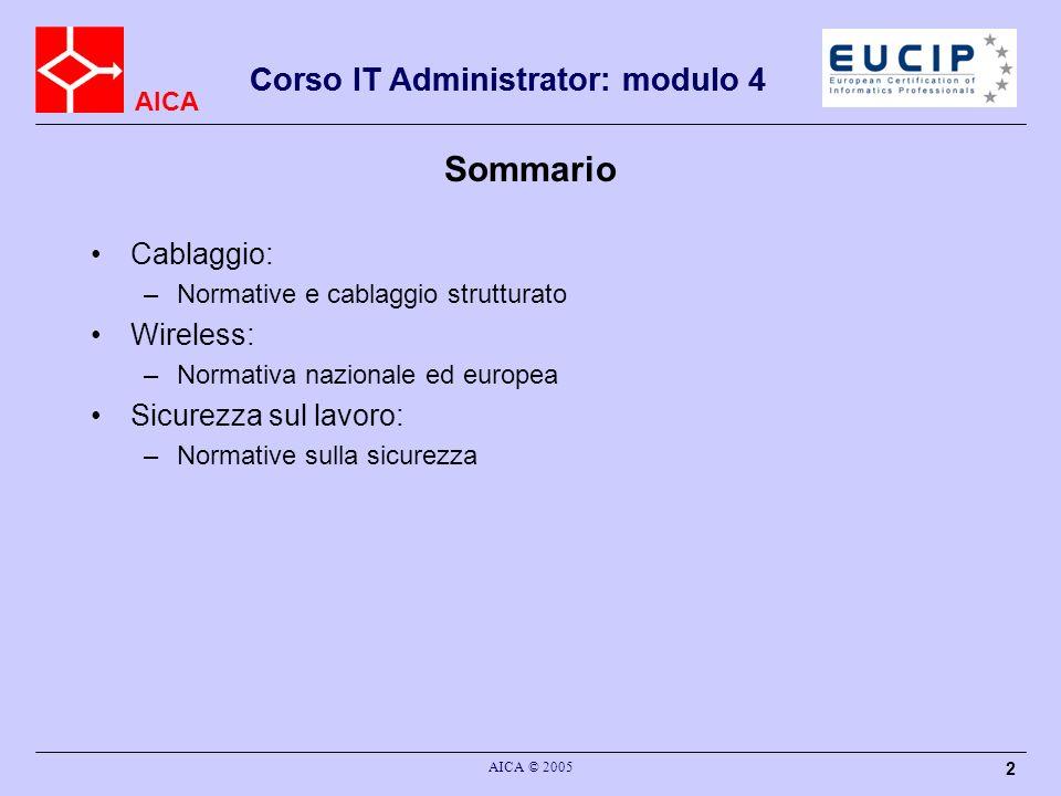 AICA Corso IT Administrator: modulo 4 AICA © 2005 2 Corso IT Administrator: modulo 4 Sommario Cablaggio: –Normative e cablaggio strutturato Wireless: