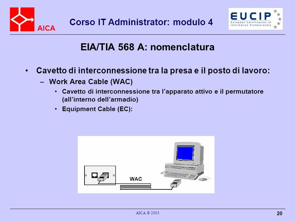 AICA Corso IT Administrator: modulo 4 AICA © 2005 20 EIA/TIA 568 A: nomenclatura Cavetto di interconnessione tra la presa e il posto di lavoro: –Work