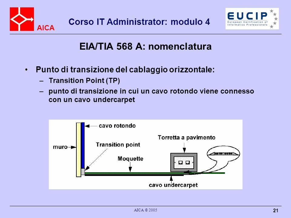 AICA Corso IT Administrator: modulo 4 AICA © 2005 21 EIA/TIA 568 A: nomenclatura Punto di transizione del cablaggio orizzontale: –Transition Point (TP
