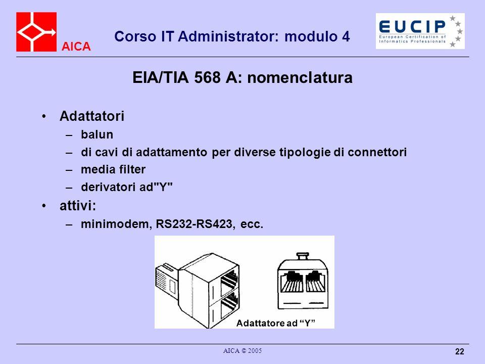AICA Corso IT Administrator: modulo 4 AICA © 2005 22 EIA/TIA 568 A: nomenclatura Adattatori –balun –di cavi di adattamento per diverse tipologie di co