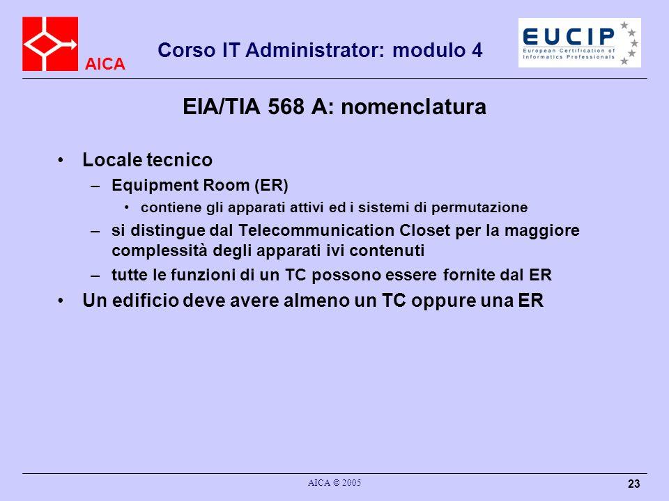AICA Corso IT Administrator: modulo 4 AICA © 2005 23 EIA/TIA 568 A: nomenclatura Locale tecnico –Equipment Room (ER) contiene gli apparati attivi ed i