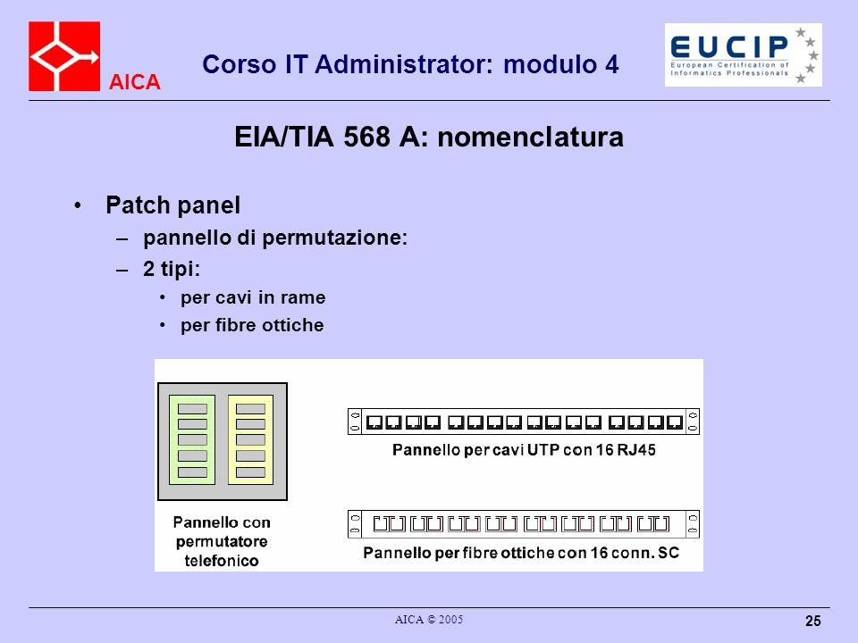 AICA Corso IT Administrator: modulo 4 AICA © 2005 25 EIA/TIA 568 A: nomenclatura Patch panel –pannello di permutazione: –2 tipi: per cavi in rame per