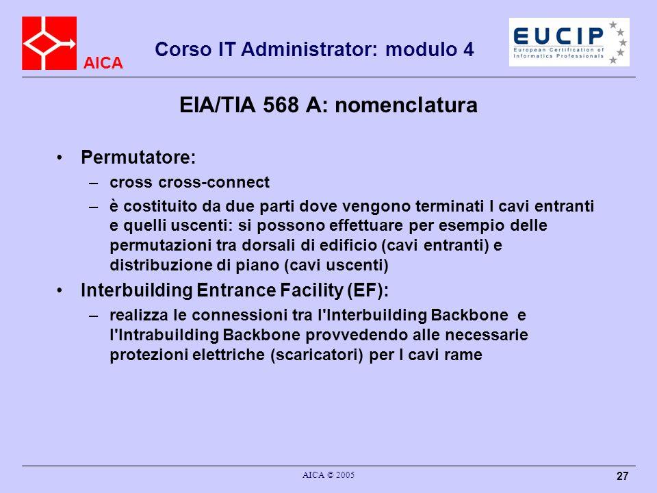 AICA Corso IT Administrator: modulo 4 AICA © 2005 27 EIA/TIA 568 A: nomenclatura Permutatore: –cross cross-connect –è costituito da due parti dove ven