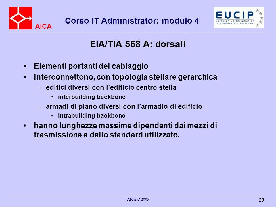 AICA Corso IT Administrator: modulo 4 AICA © 2005 29 EIA/TIA 568 A: dorsali Elementi portanti del cablaggio interconnettono, con topologia stellare ge