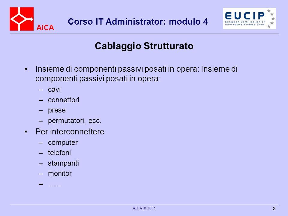 AICA Corso IT Administrator: modulo 4 AICA © 2005 4 Tipologie di cablaggio Proprietari: –IBM Cabling System IBM Cabling System –Digital DECconnect Digital DECconnect Strutturati Strutturati (conformi a standard nazionali o (conformi a standard nazionali o internazionali): internazionali): –TIA/EIA 568A TIA/EIA 568A –ISO/IEC IS 11801 ISO/IEC IS 11801 –prEN 50173 prEN 50173 –….