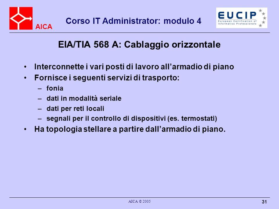 AICA Corso IT Administrator: modulo 4 AICA © 2005 31 EIA/TIA 568 A: Cablaggio orizzontale Interconnette i vari posti di lavoro allarmadio di piano For