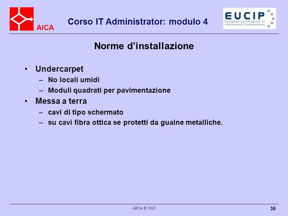 AICA Corso IT Administrator: modulo 4 AICA © 2005 35 Norme dinstallazione Undercarpet –No locali umidi –Moduli quadrati per pavimentazione Messa a ter