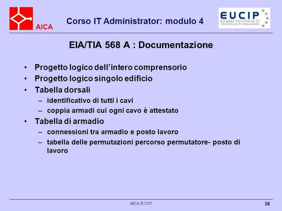 AICA Corso IT Administrator: modulo 4 AICA © 2005 36 EIA/TIA 568 A : Documentazione Progetto logico dellintero comprensorio Progetto logico singolo ed