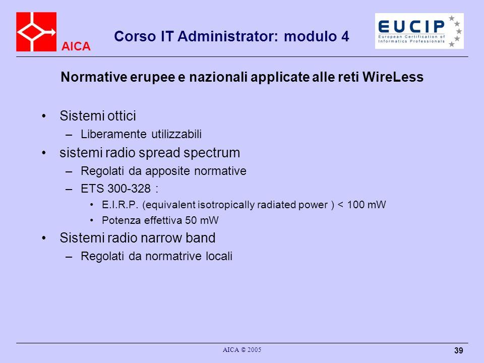 AICA Corso IT Administrator: modulo 4 AICA © 2005 39 Normative erupee e nazionali applicate alle reti WireLess Sistemi ottici –Liberamente utilizzabil