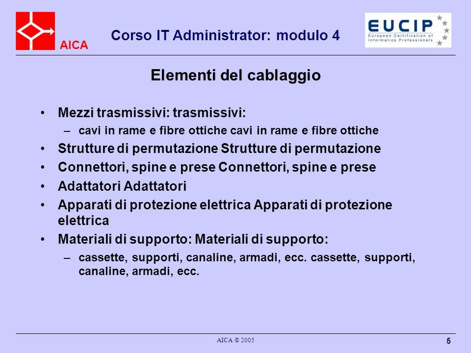 AICA Corso IT Administrator: modulo 4 AICA © 2005 26 EIA/TIA 568 A: nomenclatura Patch cord : –cavetto di permutazione per effettuare le permutazioni tra cavi entranti e cavi uscenti –può essere di due tipi: in cavo rame in fibra ottica e viene chiamato bretella ottica