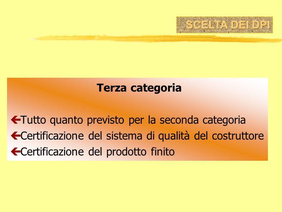 Terza categoria çTutto quanto previsto per la seconda categoria çCertificazione del sistema di qualità del costruttore çCertificazione del prodotto fi