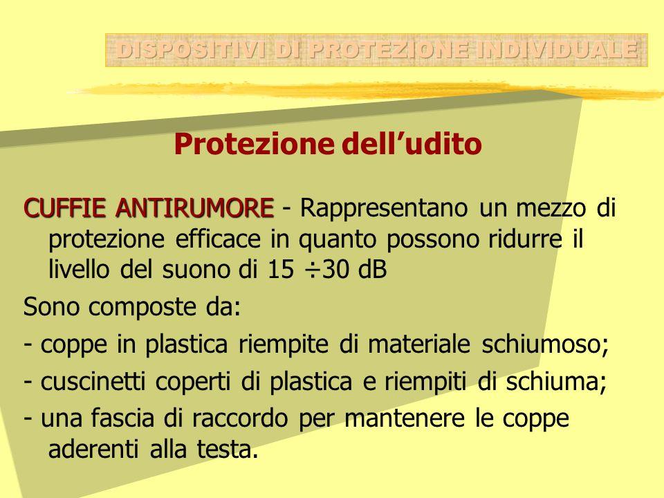 Protezione delludito CUFFIE ANTIRUMORE CUFFIE ANTIRUMORE - Rappresentano un mezzo di protezione efficace in quanto possono ridurre il livello del suon