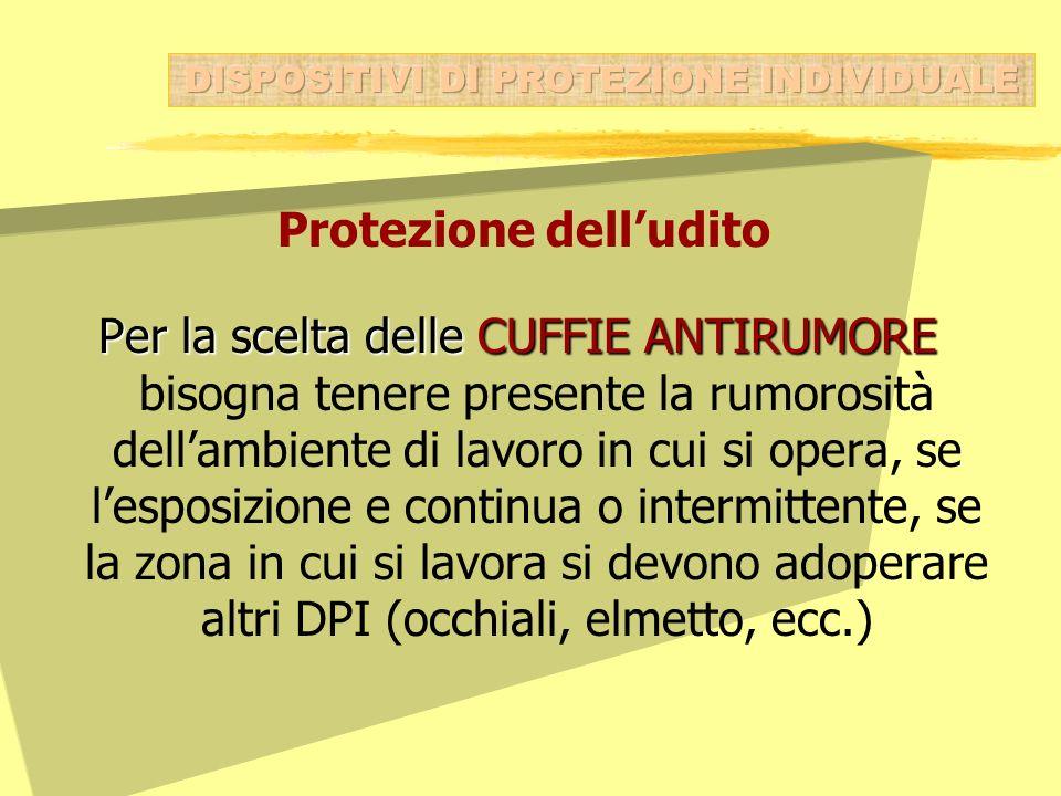 Protezione delludito Per la scelta delle CUFFIE ANTIRUMORE Per la scelta delle CUFFIE ANTIRUMORE bisogna tenere presente la rumorosità dellambiente di