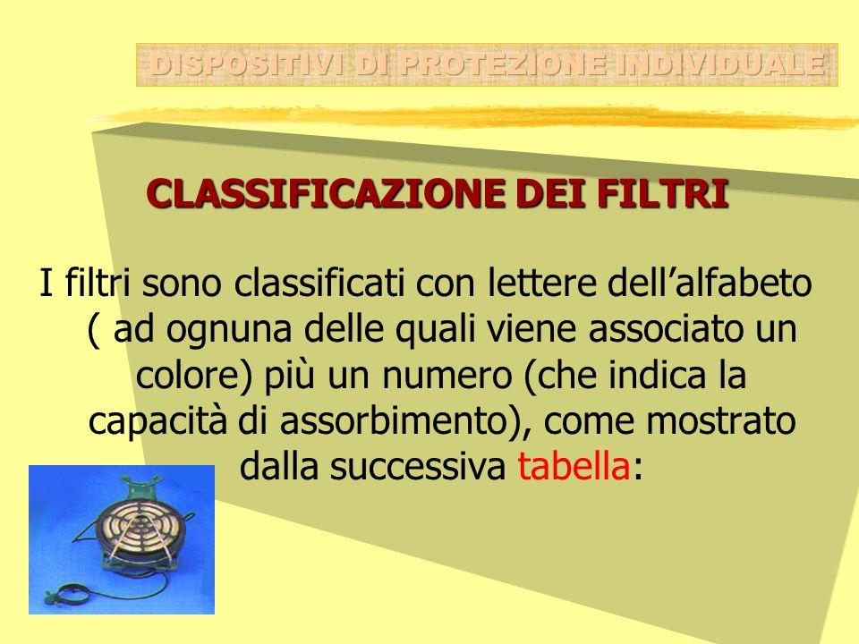 CLASSIFICAZIONE DEI FILTRI CLASSIFICAZIONE DEI FILTRI I filtri sono classificati con lettere dellalfabeto ( ad ognuna delle quali viene associato un c