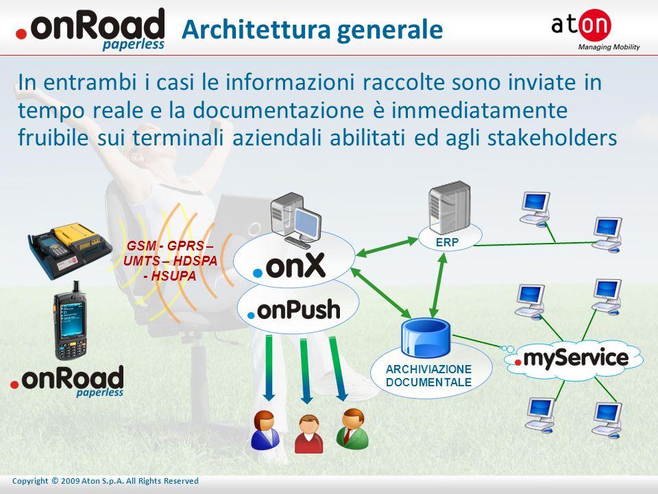 aton.eu info@aton.eu 800.04.72.72 aton.eu info@aton.eu 800.04.72.72 MILANO ROMA TORINO BOLOGNA TREVISO MADRID LISBOA PORTO Roberto Baldassar Services BDM & Technical Marketing Mgr.