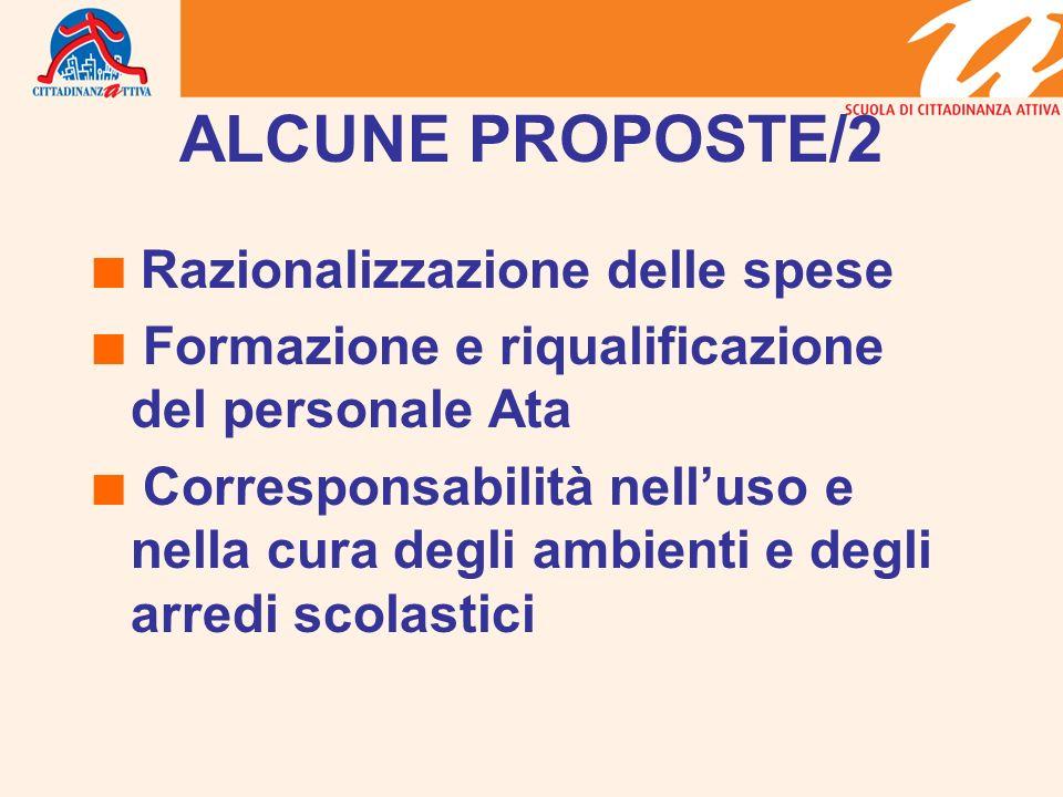 ALCUNE PROPOSTE/2 Razionalizzazione delle spese Formazione e riqualificazione del personale Ata Corresponsabilità nelluso e nella cura degli ambienti
