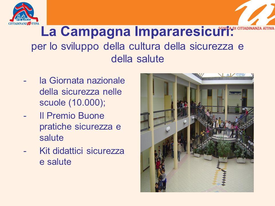 La Campagna Impararesicuri: per lo sviluppo della cultura della sicurezza e della salute -la Giornata nazionale della sicurezza nelle scuole (10.000);