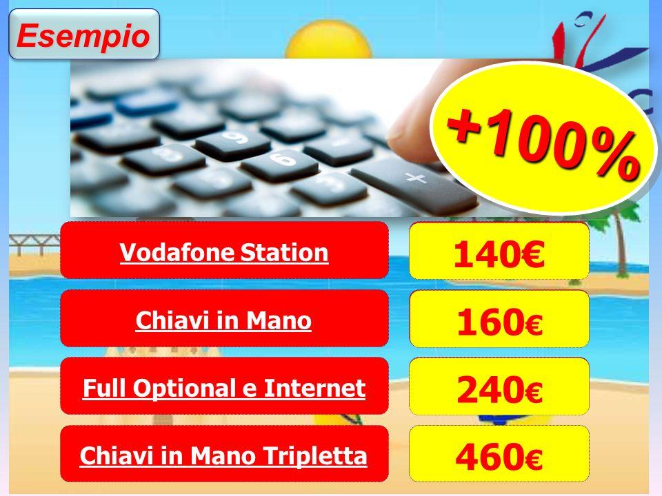 70 Vodafone Station 80 Chiavi in Mano 120 Full Optional e Internet +100%+100% 140 160 240 230 Chiavi in Mano Tripletta 460 Esempio