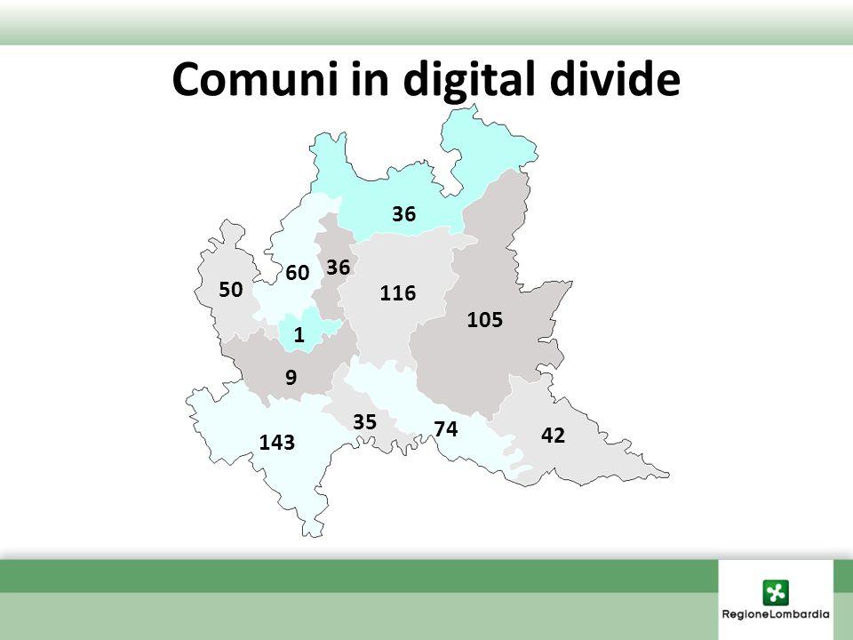Comuni in digital divide 116 105 60 74 36 35 1 9 42 143 36 50
