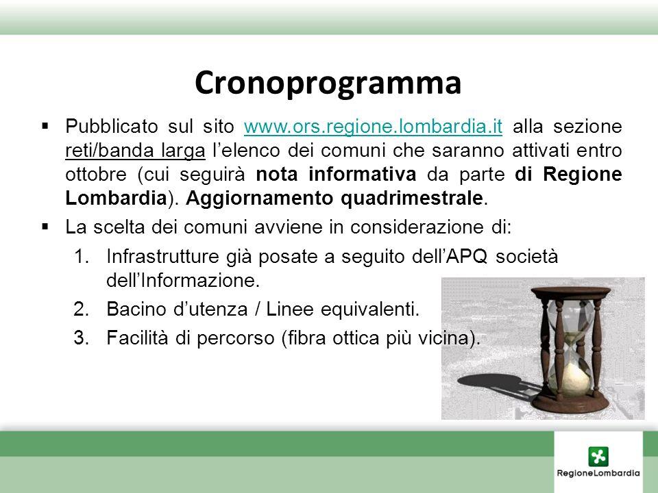Cronoprogramma Pubblicato sul sito www.ors.regione.lombardia.it alla sezione reti/banda larga lelenco dei comuni che saranno attivati entro ottobre (c
