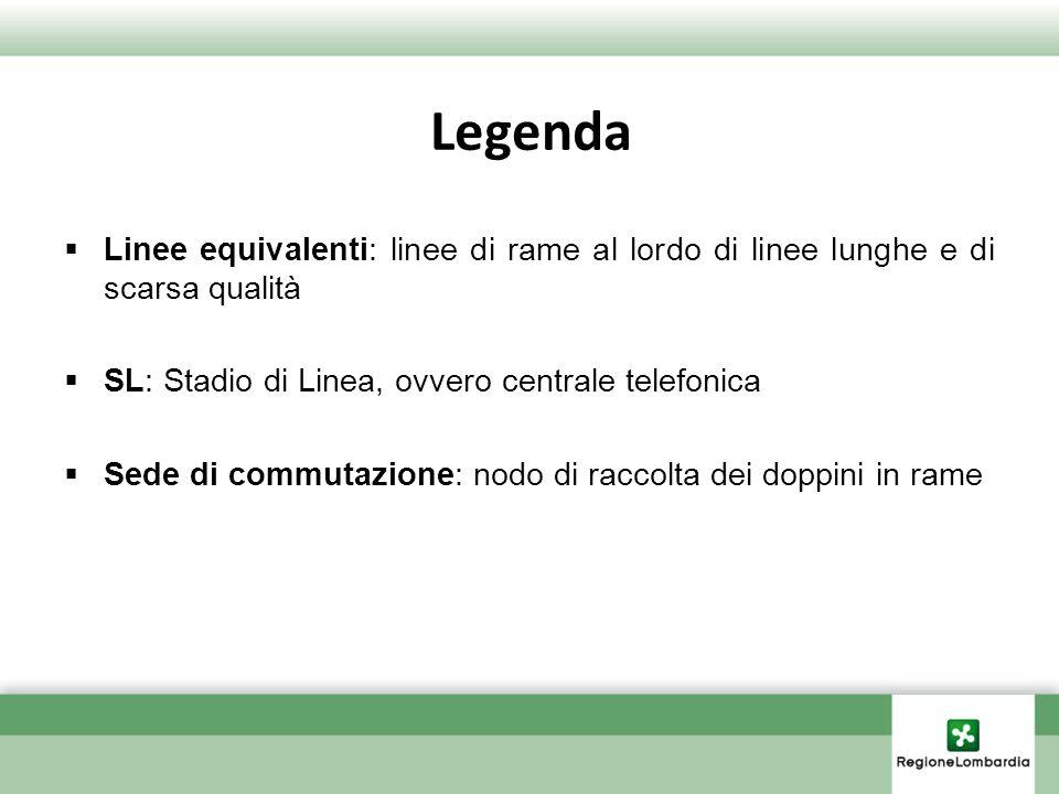 Linee equivalenti: linee di rame al lordo di linee lunghe e di scarsa qualità SL: Stadio di Linea, ovvero centrale telefonica Sede di commutazione: no