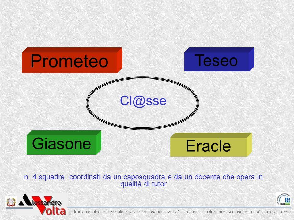 Dirigente Scolastico: Prof.ssa Rita Coccia Istituto Tecnico Industriale Statale Alessandro Volta - Perugia Cl@sse Prometeo Giasone Teseo Eracle n.