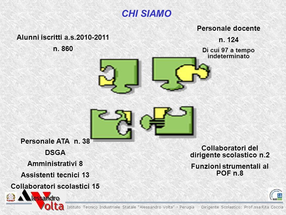 Dirigente Scolastico: Prof.ssa Rita Coccia Istituto Tecnico Industriale Statale Alessandro Volta - Perugia Alunni iscritti a.s.2010-2011 n.