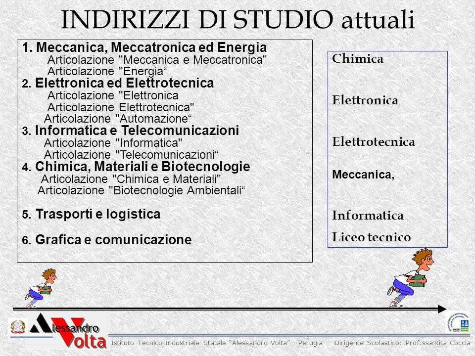 Dirigente Scolastico: Prof.ssa Rita Coccia Istituto Tecnico Industriale Statale Alessandro Volta - Perugia INDIRIZZI DI STUDIO attuali Chimica Elettronica Elettrotecnica Meccanica, Informatica Liceo tecnico 1.