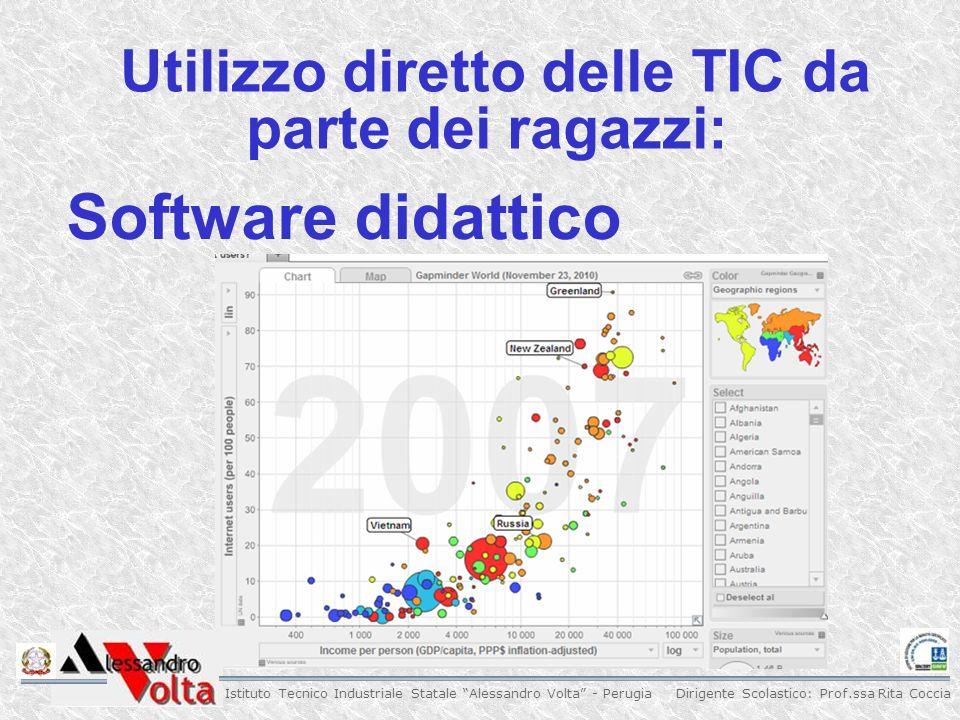 Dirigente Scolastico: Prof.ssa Rita Coccia Istituto Tecnico Industriale Statale Alessandro Volta - Perugia Utilizzo diretto delle TIC da parte dei ragazzi: Software didattico