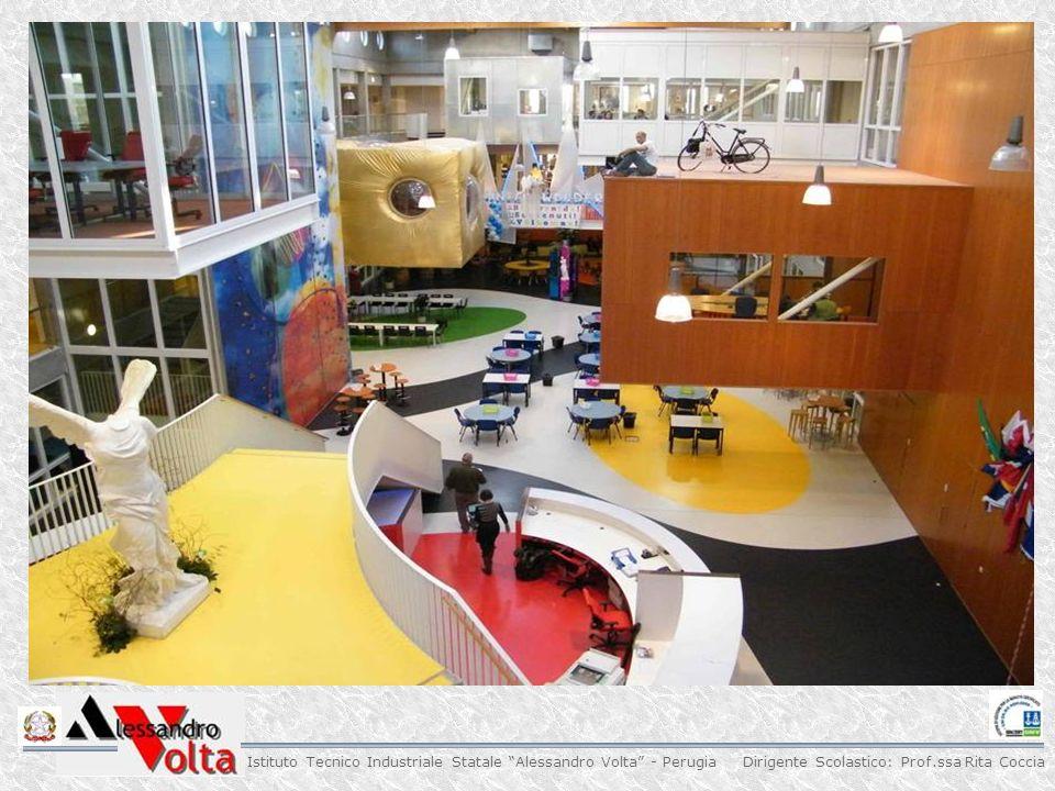 Dirigente Scolastico: Prof.ssa Rita Coccia Istituto Tecnico Industriale Statale Alessandro Volta - Perugia