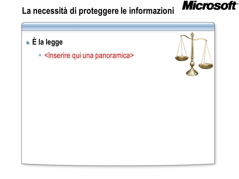 La necessità di proteggere le informazioni È la legge