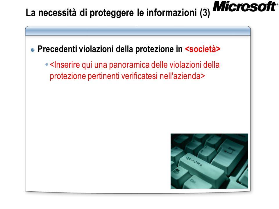La necessità di proteggere le informazioni (3) Precedenti violazioni della protezione in