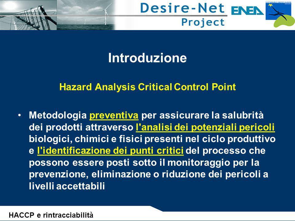 Lo sviluppo del metodo HACCP e del sistema di autocontrollo Logo aziendale REGISTRO NON CONFORMITA Pag.