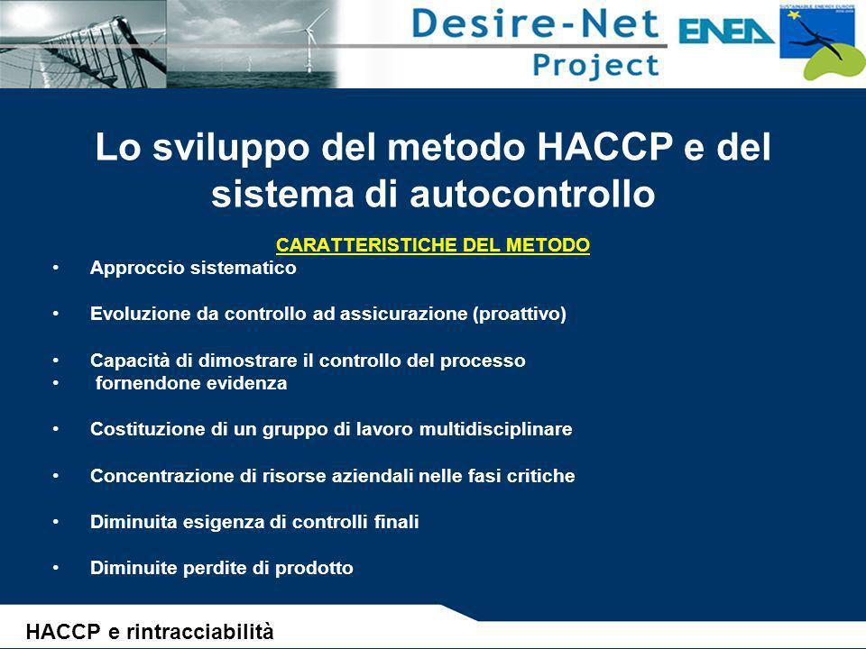 Lo sviluppo del metodo HACCP e del sistema di autocontrollo Procedura registrazione imprese ai sensi Reg.