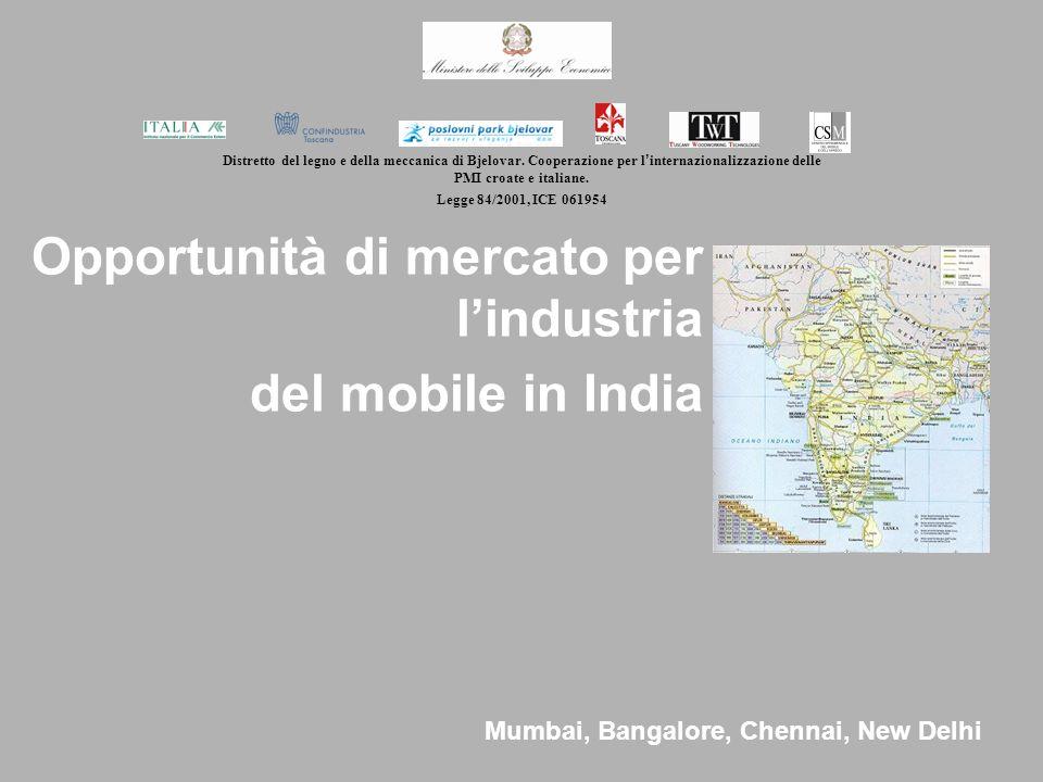 Opportunità di mercato per lindustria del mobile in India Mumbai, Bangalore, Chennai, New Delhi Distretto del legno e della meccanica di Bjelovar. Coo