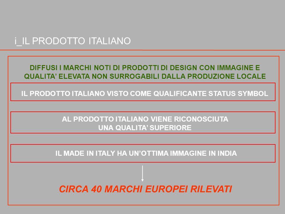 i_IL PRODOTTO ITALIANO DIFFUSI I MARCHI NOTI DI PRODOTTI DI DESIGN CON IMMAGINE E QUALITA ELEVATA NON SURROGABILI DALLA PRODUZIONE LOCALE IL PRODOTTO