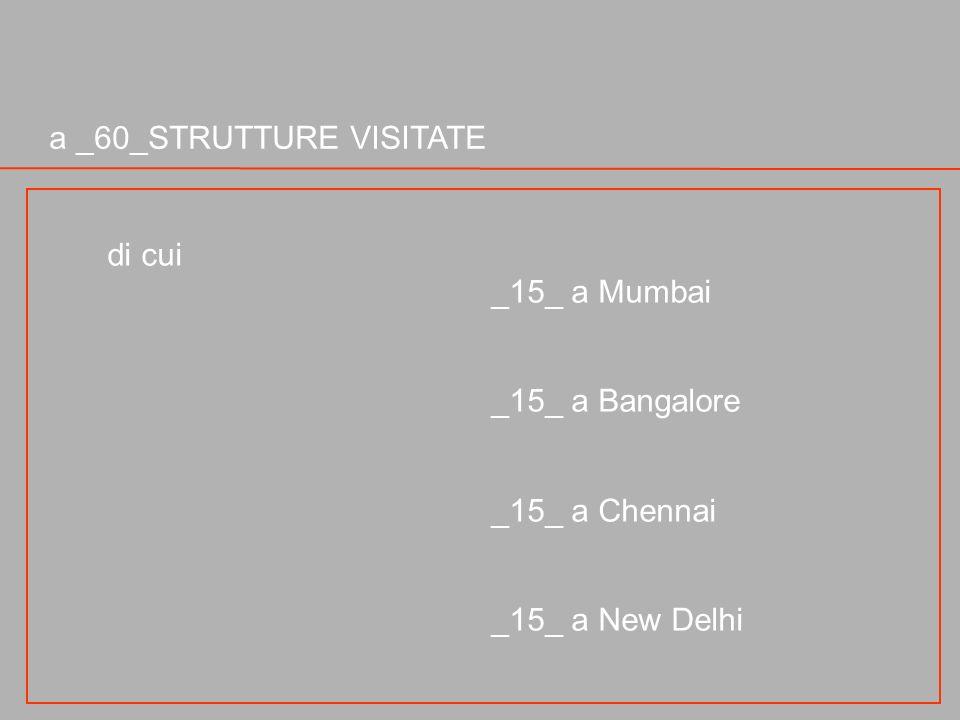a _60_STRUTTURE VISITATE di cui _15_ a Mumbai _15_ a Bangalore _15_ a Chennai _15_ a New Delhi