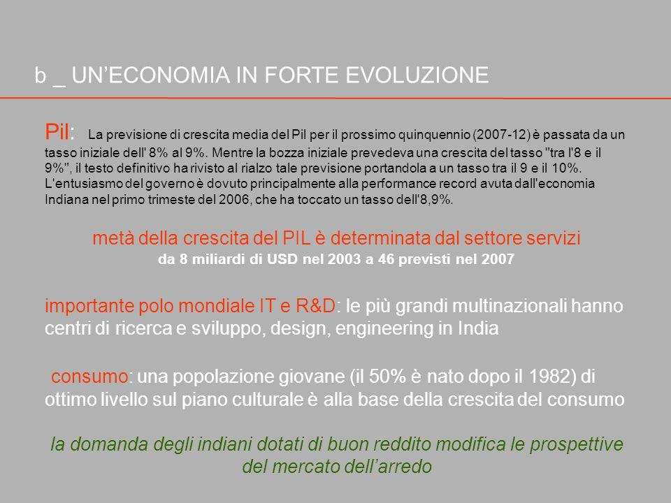 b _ UNECONOMIA IN FORTE EVOLUZIONE Pil: La previsione di crescita media del Pil per il prossimo quinquennio (2007-12) è passata da un tasso iniziale d