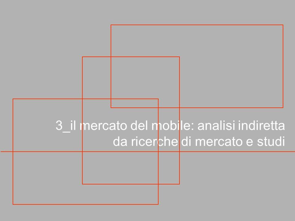 3_il mercato del mobile: analisi indiretta da ricerche di mercato e studi