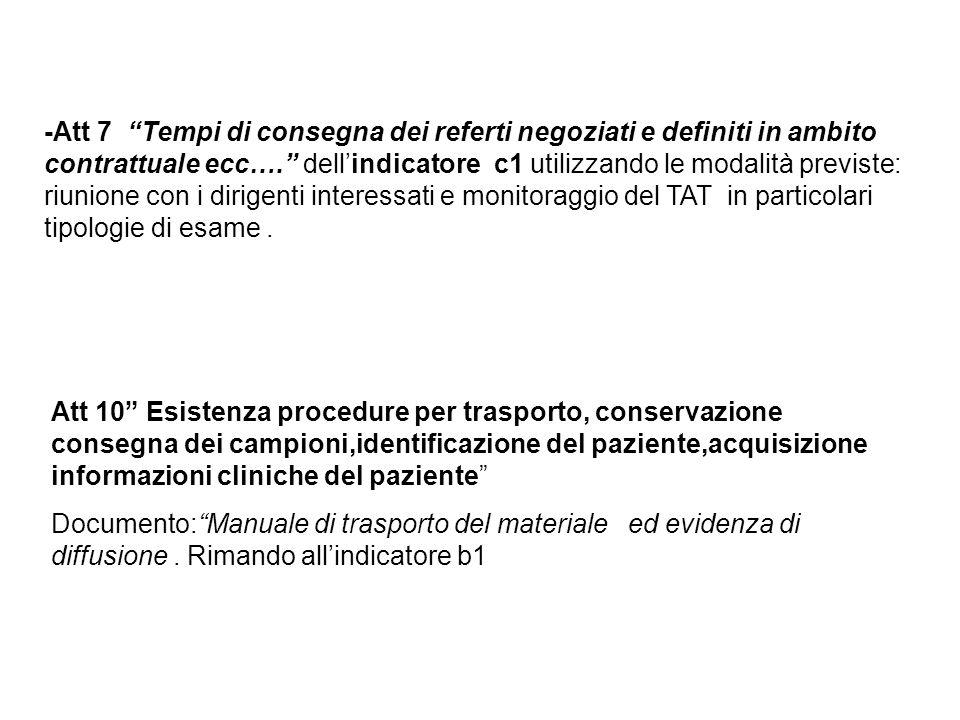-Att 7 Tempi di consegna dei referti negoziati e definiti in ambito contrattuale ecc…. dellindicatore c1 utilizzando le modalità previste: riunione co