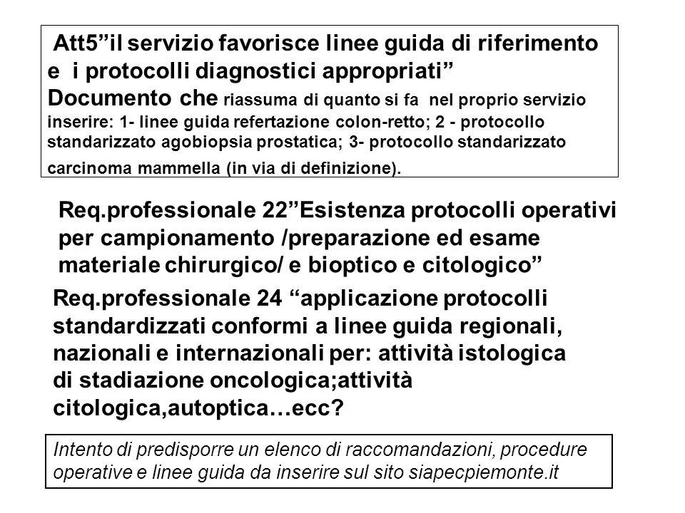 Att5il servizio favorisce linee guida di riferimento e i protocolli diagnostici appropriati Documento che riassuma di quanto si fa nel proprio servizi