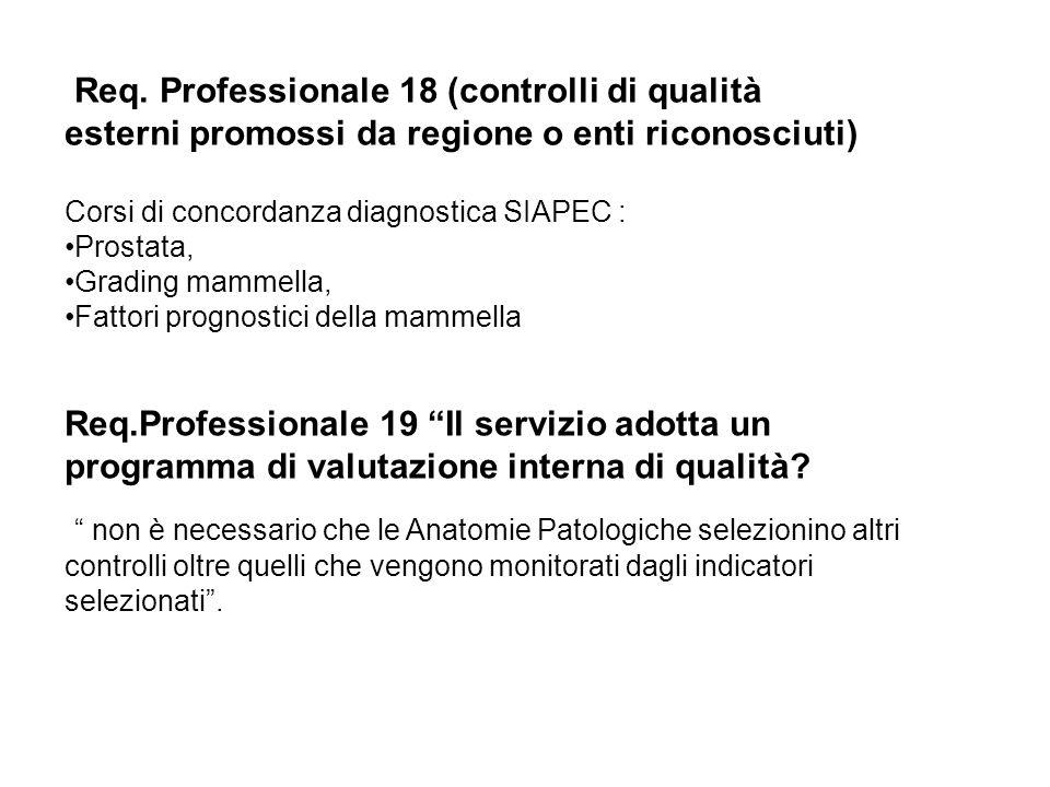 Req. Professionale 18 (controlli di qualità esterni promossi da regione o enti riconosciuti) Corsi di concordanza diagnostica SIAPEC : Prostata, Gradi