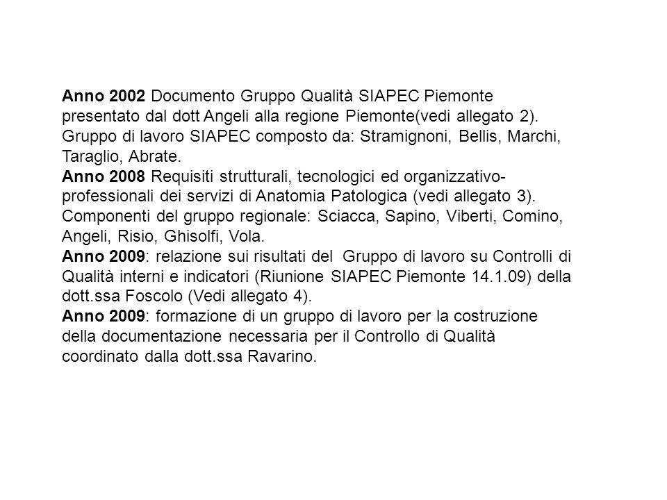 Anno 2002 Documento Gruppo Qualità SIAPEC Piemonte presentato dal dott Angeli alla regione Piemonte(vedi allegato 2). Gruppo di lavoro SIAPEC composto