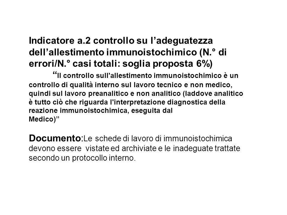 Indicatore a.2 controllo su ladeguatezza dellallestimento immunoistochimico (N.° di errori/N.° casi totali: soglia proposta 6%) ll controllo sull'alle