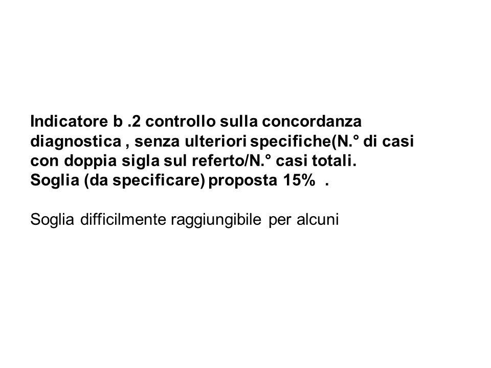 Indicatore b.2 controllo sulla concordanza diagnostica, senza ulteriori specifiche(N.° di casi con doppia sigla sul referto/N.° casi totali. Soglia (d