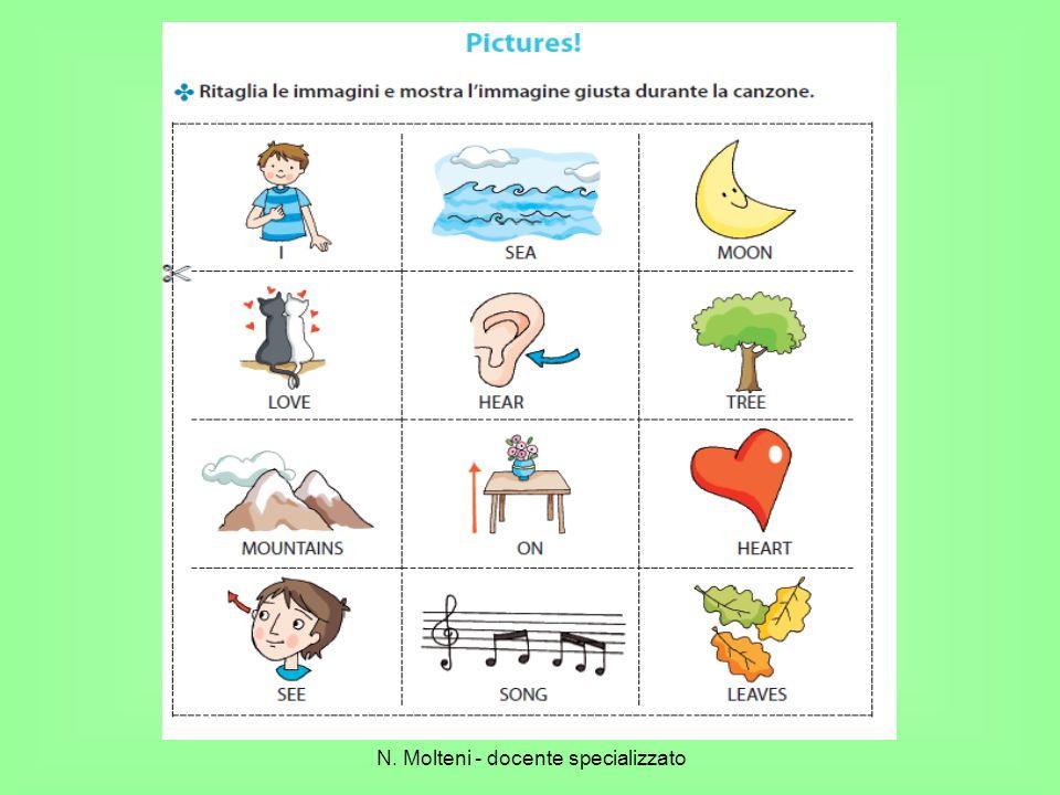 Per favorire la comprensione e memorizzazione dei concetti,si può far ricorso alle MEMOTECNICHE IMMAGINATIVE, cioè alla creazione di immagini mentali che possono essere facilmente compresi e ricordati dagli alunni disabili, ma anche da tutti.