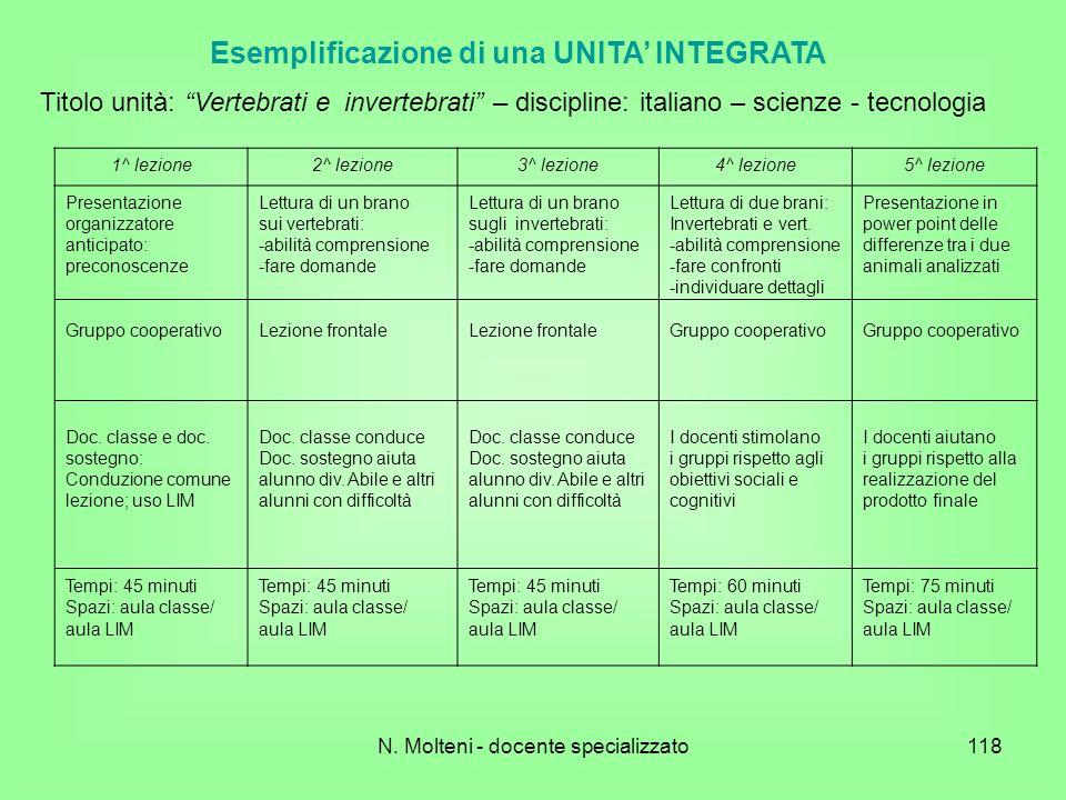 118 Esemplificazione di una UNITA INTEGRATA 1^ lezione2^ lezione3^ lezione4^ lezione5^ lezione Presentazione organizzatore anticipato: preconoscenze G